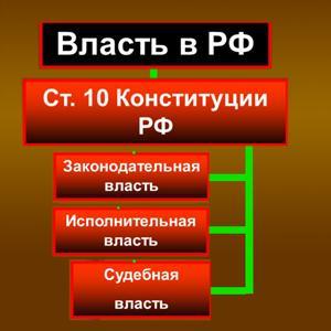 Органы власти Ирбита